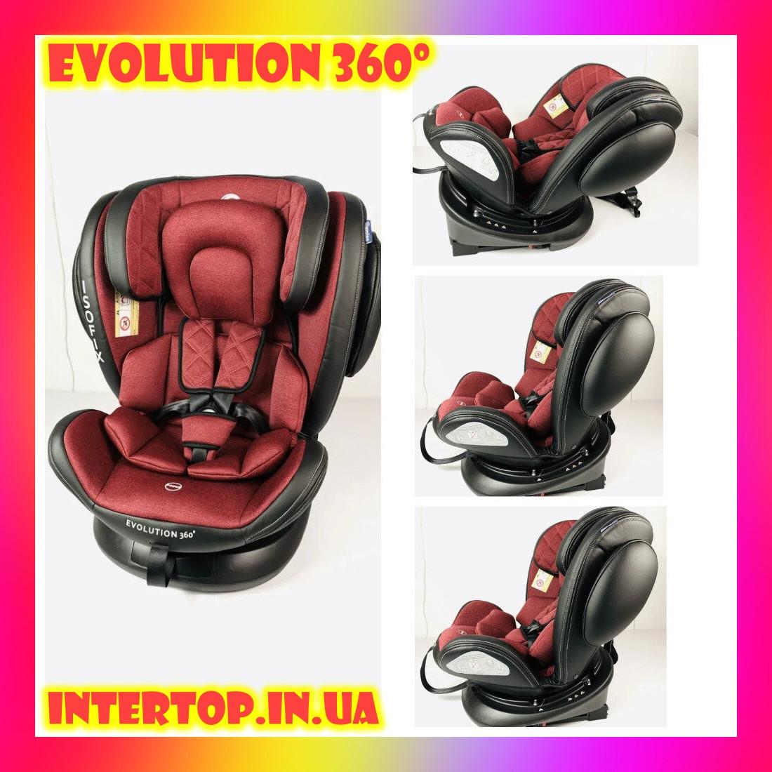 Детское автокресло с системой Isofix от рождения до 12 лет, El Camino Evolution 360º Royal Red красный