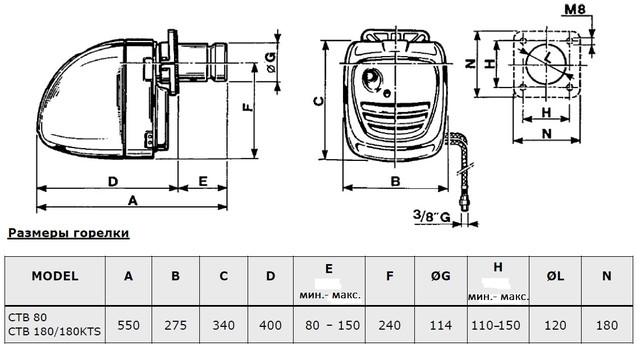 Габаритные размеры Горелки на отработке MTM CTB-80 Фото
