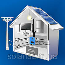 AXIOMA energy Сетевая система на Солнечных Батареях, 10кВт, 380В, AXIOMA energy