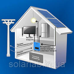 AXIOMA energy Сетевая система на Солнечных Батареях, 30кВт, 380В, AXIOMA energy