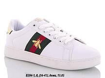 Жіночі кросівки Gucci оптом (36-41)