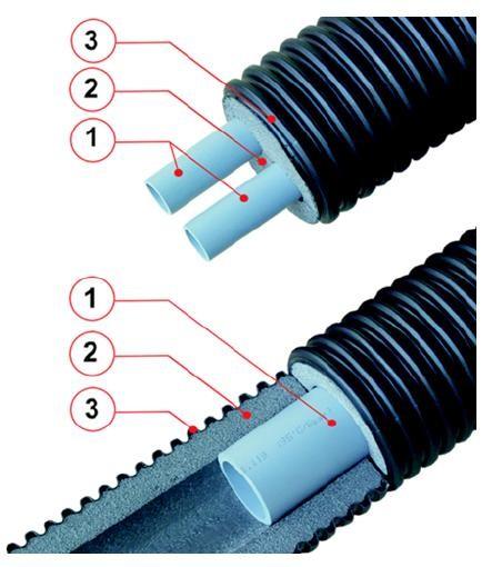 Трубы Flexalen 600 VS-RH160A2/50 (двухтрубная система для отопления, 2-е трубы х 50/40,80мм. в кожухе 160мм.)