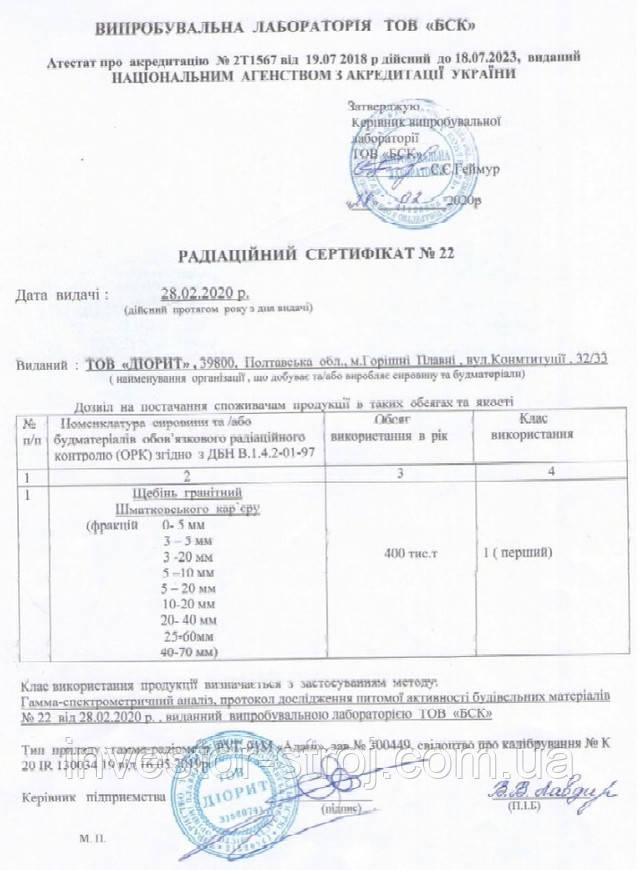 Сертификат радиационный гранитного щебеня