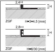 Профили серии ZGF