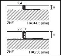Профили серии ZNF