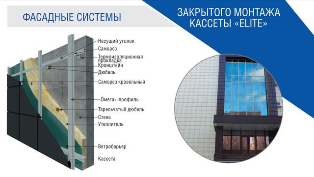 uzel-krepleniya-fasadnih-kaset-elit