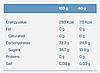 Quamtrax Energy Gel 18x40g, фото 2