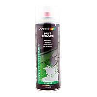 """Средство для удаления старой краски """"Paint remover"""" Motip 500мл. 090410BS"""