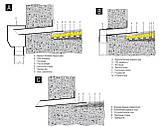Воронка ПВХ Impertek ф125 L500 мм переливная парапетная для ПВХ мембран, фото 2