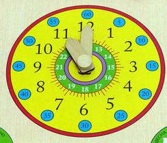 Годинники і календарі