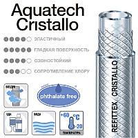 Шланг пищевой армированный Aquatech Cristallo RC 38x4.5x25