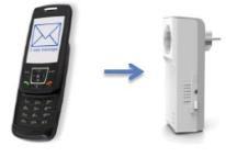 GSM Управление