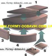 Ступени формы плитки