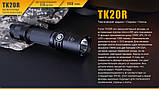 Ліхтар ручний Fenix TK20R+CL05 рожевий, фото 2