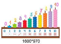 Стенд для НУШ лінійка чисел: ментальна математика - абакус