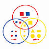 """Блоки Дьенеша """"Изучаем цвета, фигуры, размеры"""" с карточками и спинером EDX Education, фото 5"""