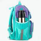 Рюкзак укомплектованный Kite Education My Little Pony Бирюзовый (SET_LP20-501S), фото 4