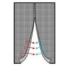 Дверна антимоскітна сітка на магнітах