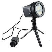 Лазерный проектор звездный (GIPS), Световое оборудование
