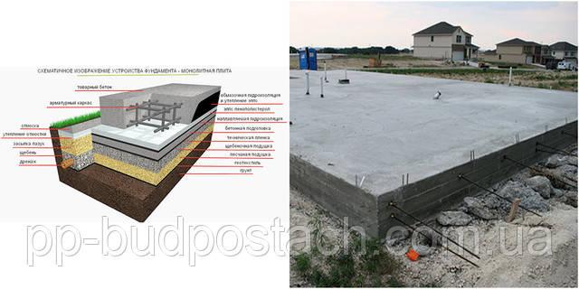 Строительство фундамента плита (монолитный)