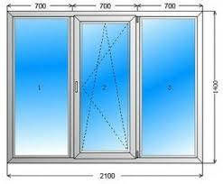 Вікно металопластикове Steko (2100х1400) трьохстулкове ДОСТАВКА ПО УКРАЇНІ БЕЗКОШТОВНО!