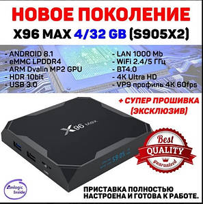 Cмарт ТВ приставка X96 MAX 4/32GB 4K. Приставка для TV. ТВ приставка X96 Max Smart TV Box 4/32