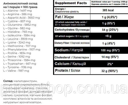 Вітамінний високо-вуглеводний Powerful Progress Carbo Mass Gainer 2000 м (12% білка), фото 2