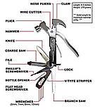 Набор Tac Tool 18 in 1 компактный инструмент с Чехлом, фото 2