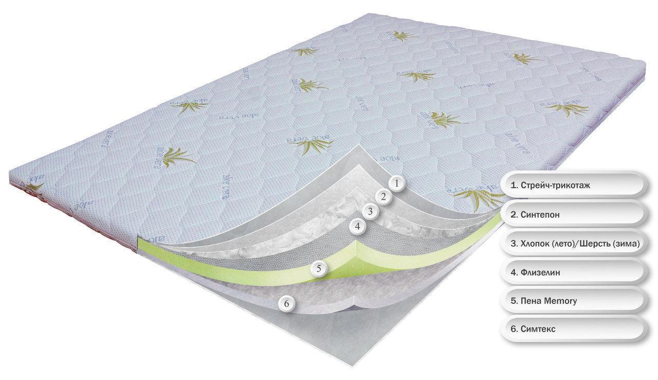 Матрас-топпер Dz-mattress OrthoSlim4 ортопедический 70х190