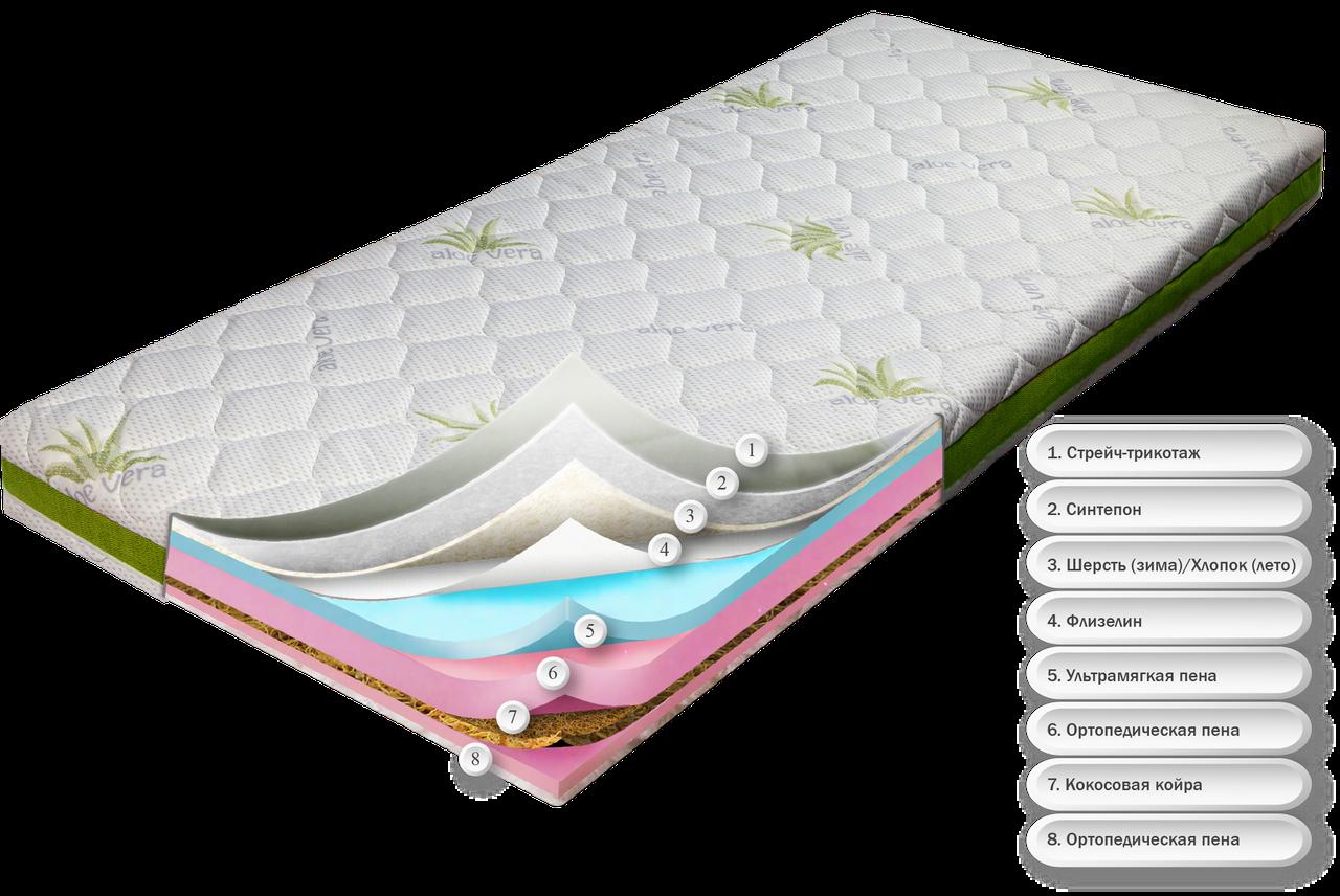 Матрас беспружинный ортопедический Dz-mattress детский подростковый Сейв плюс (Алое вера) | зима / лето 70х140
