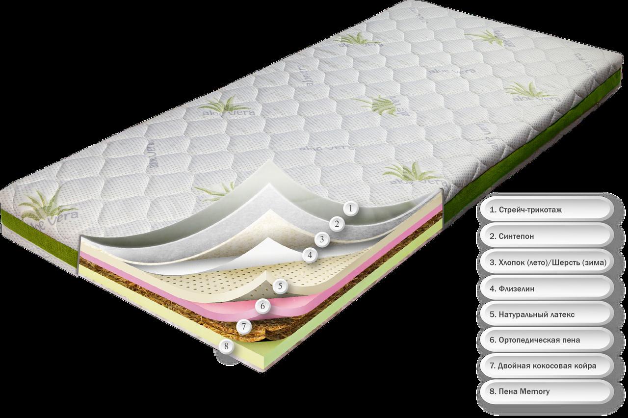 Матрас беспружинный ортопедический Dz-mattress подростковый от (12-ти лет) Хет-трик | зима / лето 80х200