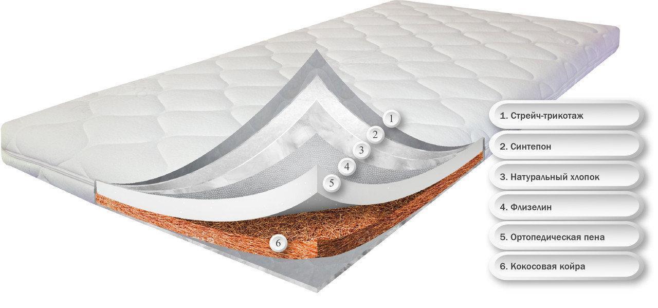 Матрас беспружинный ортопедический Dz-mattress детский в кроватку для новорожденного Комфорт 60х120