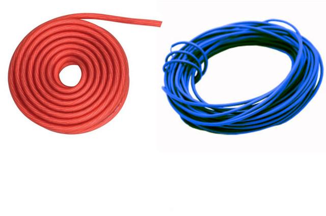 Комплект для підключення плівки з кабелем