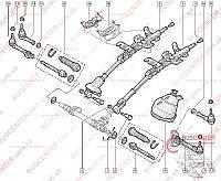 Защита рулевого вала  (крышка защитная штурвала, кожух) Renault Kangoo (1997-2007) 7700308658