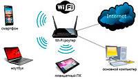 Настрока WiFi сетей