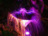 Цветная подсветка для фонтана, пластмасса, 5 Вт, 220В, фото 4