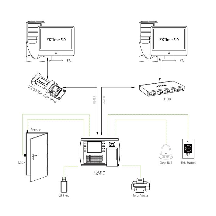 Схема монтажа карточной системы доступа ZKTeco S680