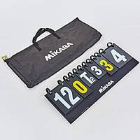 Табло перекидное для игр MIKASA C-0816 (2х2, складное р-р 70x24см)