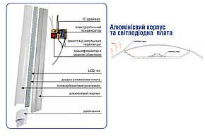 Лінійний світлодіодний світильник 40W 6000K Fit Violux, фото 2