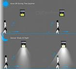 Уличный LED фонарь Solar Motion Sensor Light На солнечной батарее с датчиком движения 30 LED., фото 3