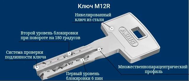 Ключ цилиндра Abus M12R