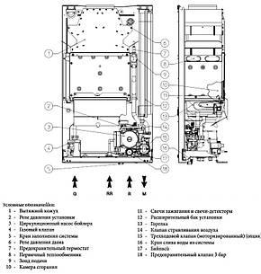 Газовый котел Immergas Mini Nike X 24 3 E дымоходный / газовый котел Иммергас Мини Найк Х 24 3 Е, фото 2