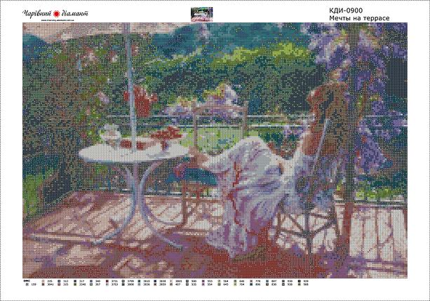 КДИ-0900 Набор алмазной вышивки Мечты на террасе. Художник Vicente Romero Redondo, фото 2