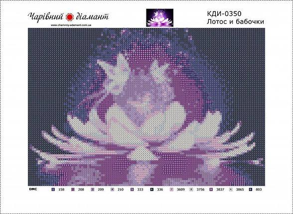 КДІ-0350 Набір алмазної вишивки Лотос і метелики, фото 2