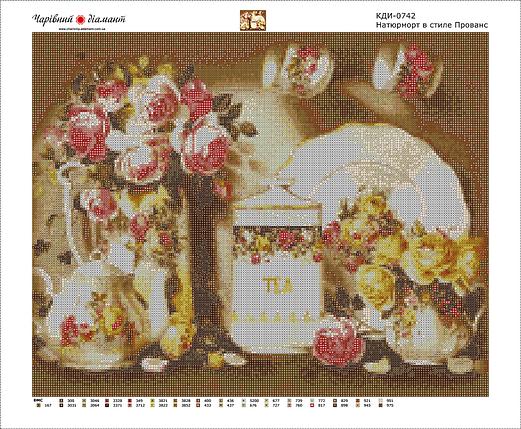 КДИ-0742 Набор алмазной вышивки Натюрморт в стиле Прованс, фото 2