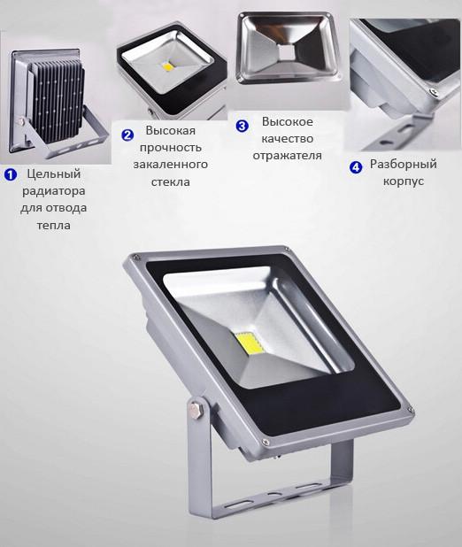 основные особенности LED прожекторов в slim корпусе