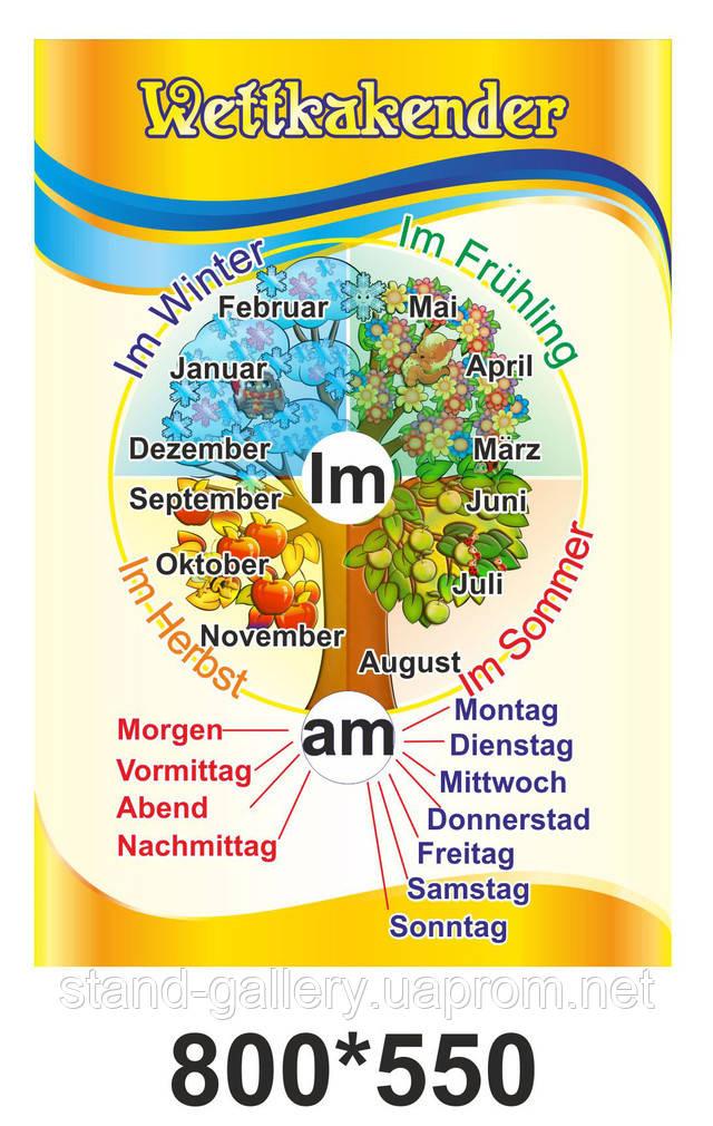 оформление кабинета немецкого языка