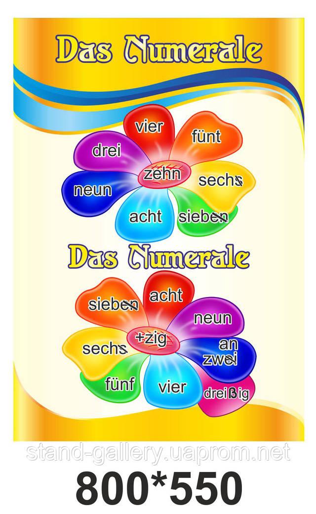 стенд немецкий язык цифры