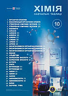 Хімія. Навчальні таблиці.10 клас 30 плакатів (100*70)