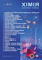 Хімія. Навчальні таблиці.11 клас 30 плакатів (100*70)